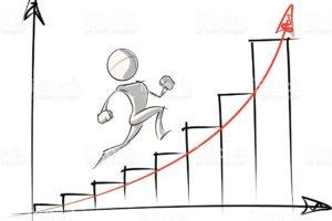 519385379 300x200 - 今日は、「人が7倍で成長する方法(メソッド)ってあるの?」について考えた。