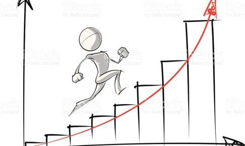 519385379 486x290 - 今日は、「人が7倍で成長する方法(メソッド)ってあるの?」について考えた。